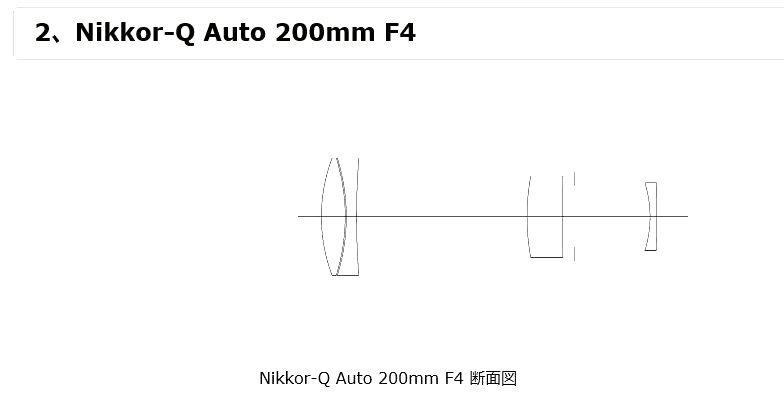 Nikkor-Q C Auto 200mm F4 で_b0069128_10261510.jpg
