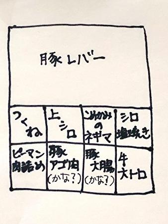 焼きとんの老舗「鳥茂」@新宿で、本日のおすすめコース_a0223786_16193637.jpg