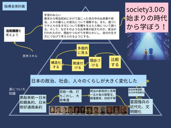 新しい時代の幕開け society3.0_c0052304_10195179.png