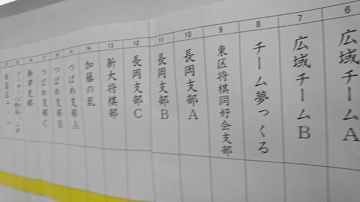 第4回 つばめ将棋団体戦_b0237229_10532929.jpg