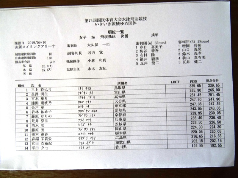 孫のメイ(長澤明生)国体水泳飛び込み 3m飛板飛込みで2位入賞_c0108460_11515040.jpg