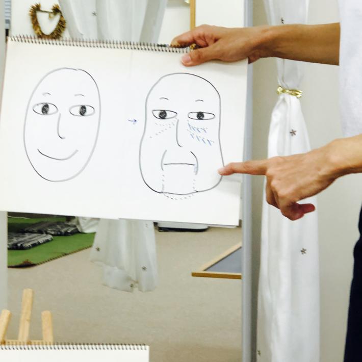 【WS日記】フラダンサーのための「たるみ改善!顔ダンスワークショップ」_e0397681_14310935.jpg