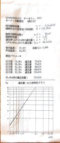 気密測定_f0150893_18140581.jpeg