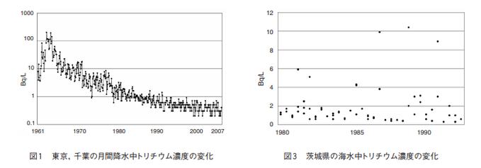 日本のマスゴミがデマをやめれば済む話_d0044584_13441144.png