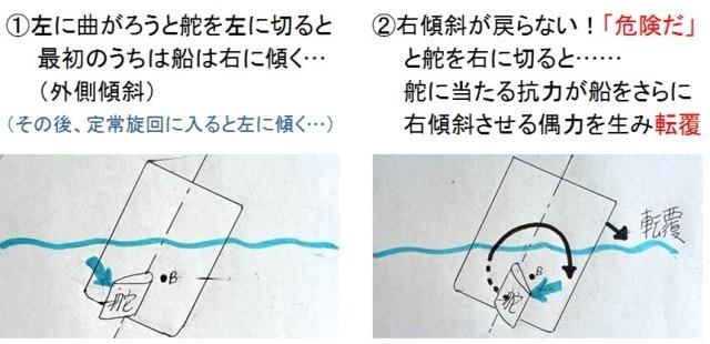 韓国船転覆;日本のせいにするなってんだ_d0083068_10102632.jpg