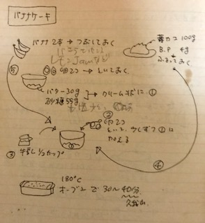 豆乳バナナパウンド_c0031486_15191724.jpg