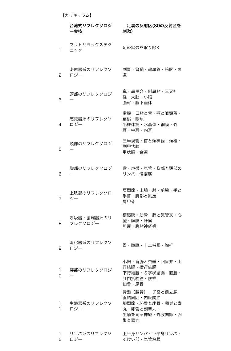 足つぼスクールとヘッドセラピースクールの受講生/福岡のセラピストスクール/サララセラピストスクール_f0140145_09054930.jpg