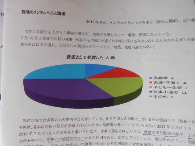 今年も精神科医・田口純さんの話を聴く_b0050651_10563147.jpg