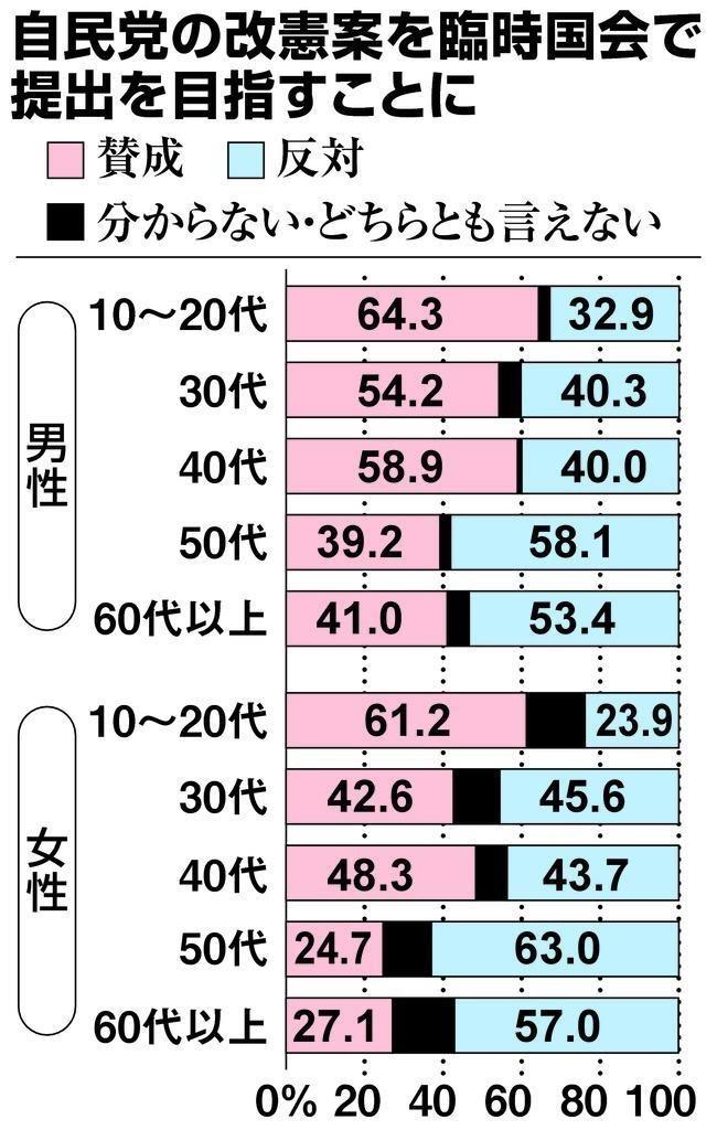 共謀東京新聞 58_c0072801_15264670.jpeg