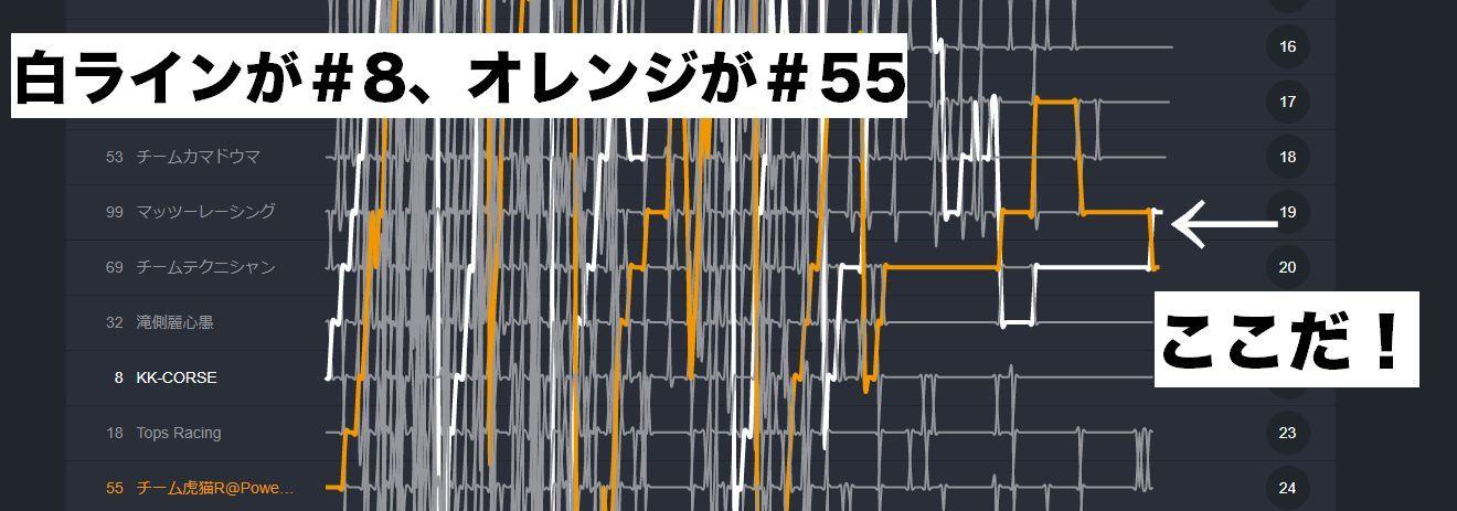 SUPER GT-K⑤、終了(2019.9.21)_c0224820_11432882.jpg