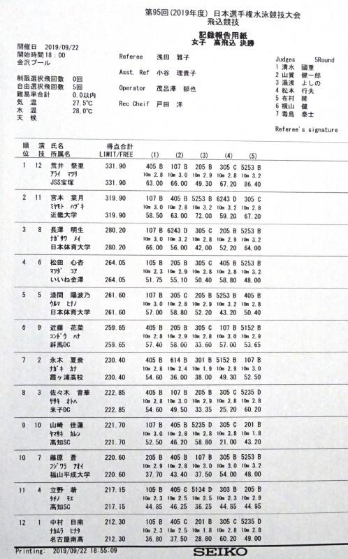 孫のメイ(長澤明生)高飛込みで3位入賞_c0108460_21184834.jpg