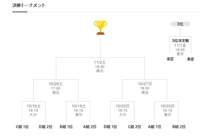ラグビーワールドカップを、予想した。_e0337777_16320143.jpg