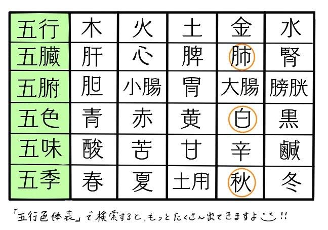 大阪のシンボルと言えば(北山)_f0354314_11584282.jpeg