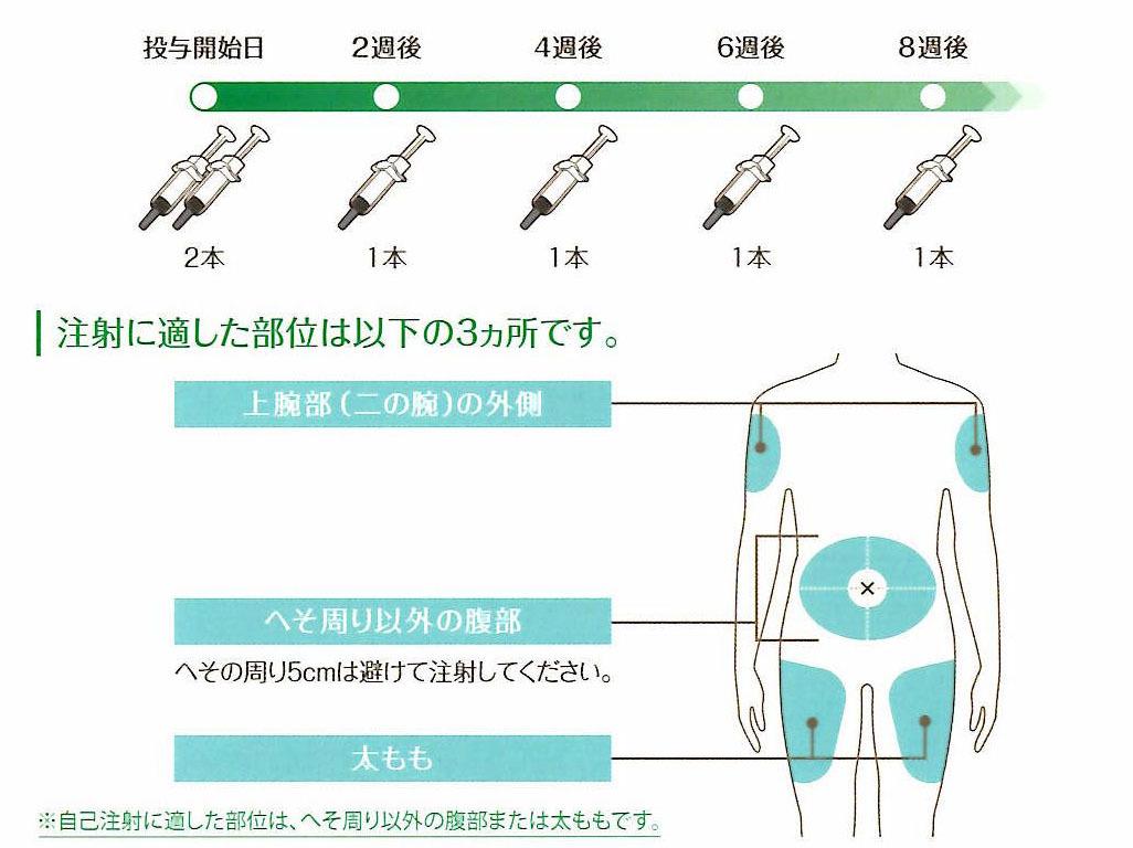 デュピクセント(新しいアトピー性皮膚炎の治療薬)について_a0335091_14483364.jpg