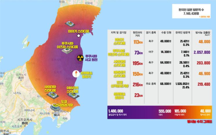ソウルの方こそ放射能汚染都市でしょ_d0044584_10403911.jpg