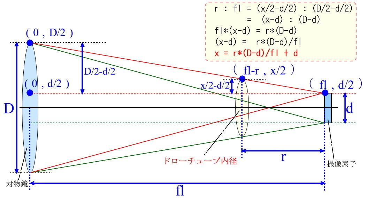 あらたなる可能性の模索_f0346040_18425986.jpg