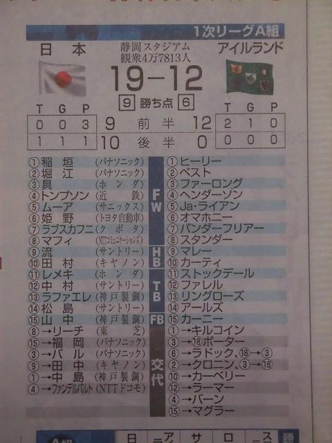「もう奇跡とは言わせない!」 正々堂々の日本勝利に私は恥じ入るばかりです!_f0141310_06305998.jpg