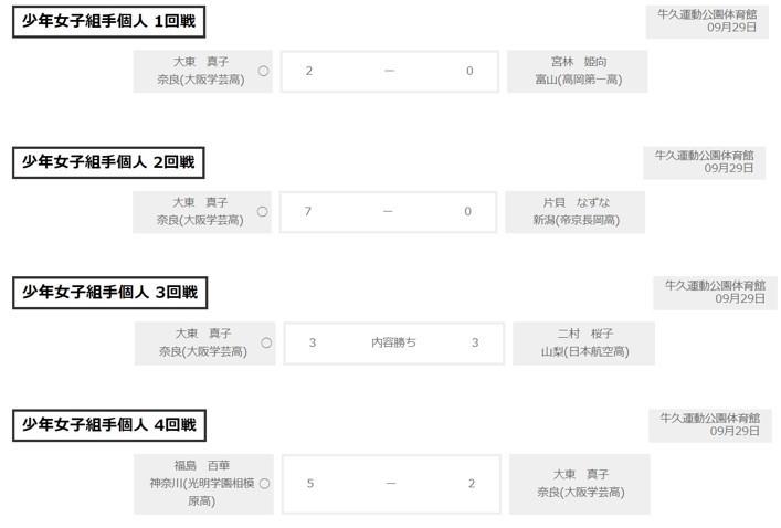 大東真子が第5位入賞  いきいき茨城ゆめ国体_e0238098_14083534.jpg