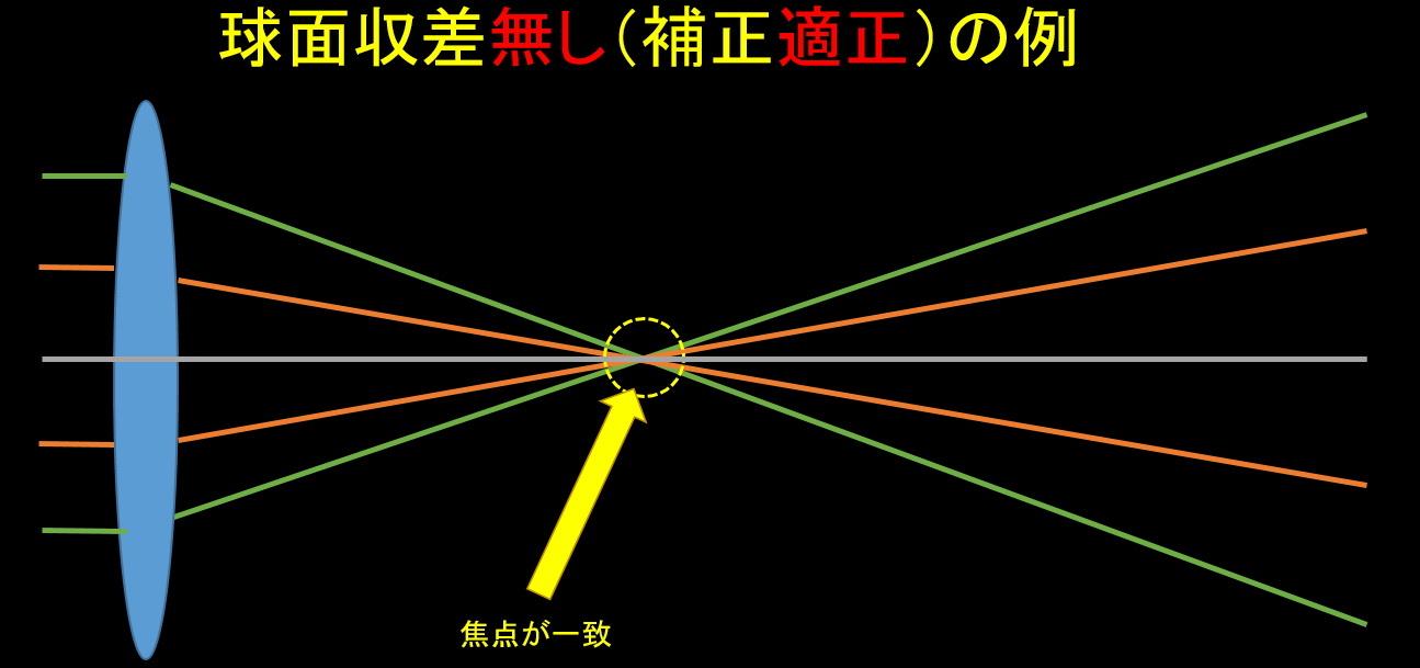 あらたなる可能性の模索・その②_f0346040_10534186.jpg