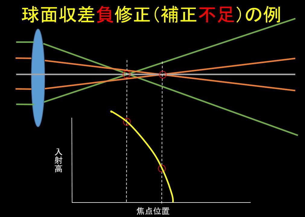 あらたなる可能性の模索・その②_f0346040_10580375.jpg