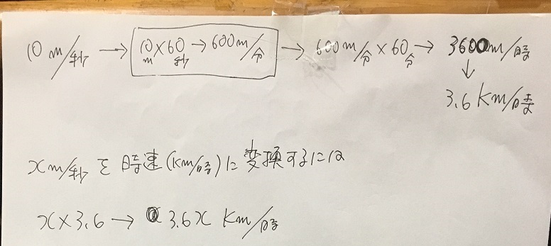 風速は秒速より時速にしてほしい_b0019674_00164308.jpg