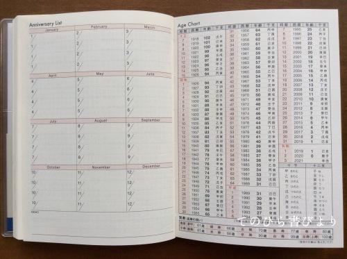 手帳は高橋 No.8ポケットダイアリー1頁1日_d0285885_18240289.jpeg