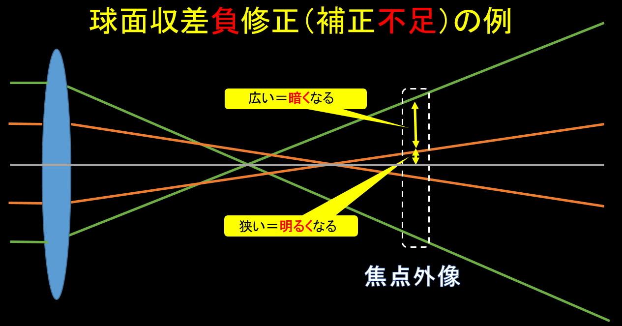 あらたなる可能性の模索・その②_f0346040_01090944.jpg
