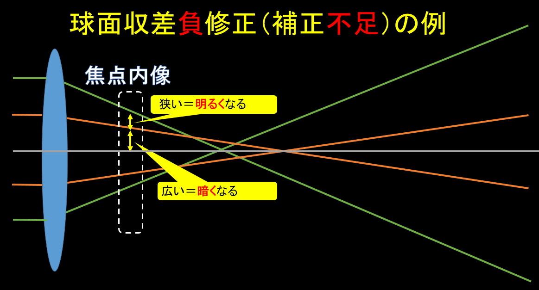 あらたなる可能性の模索・その②_f0346040_01104495.jpg