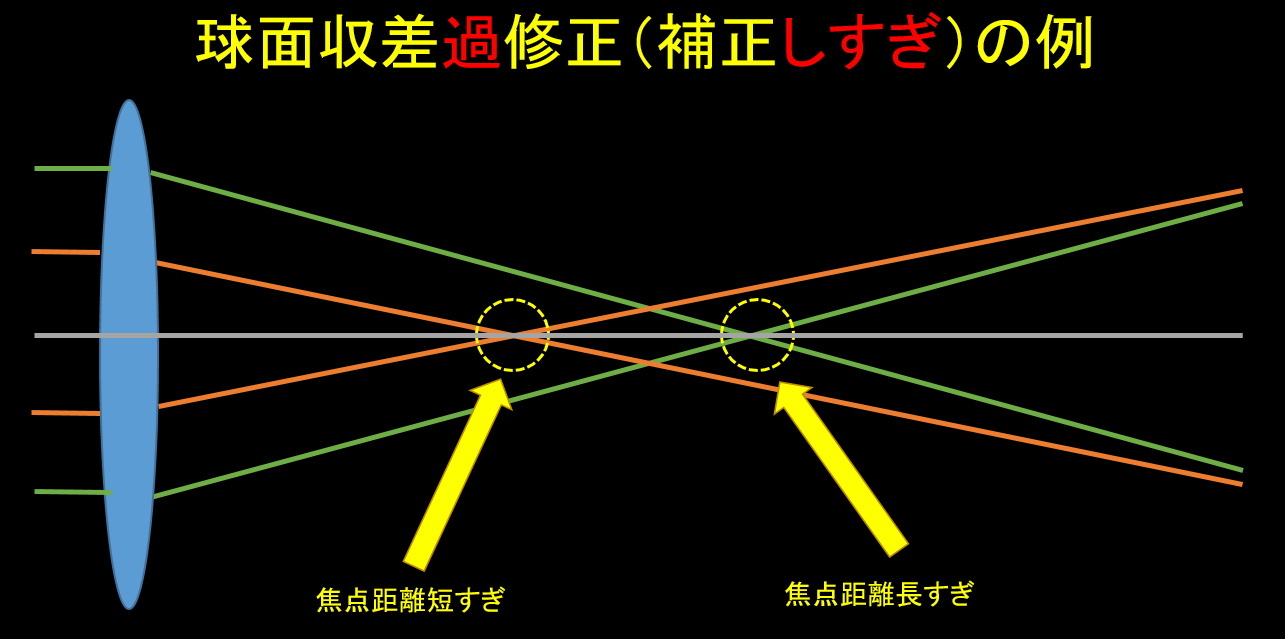 あらたなる可能性の模索・その②_f0346040_01360581.jpg