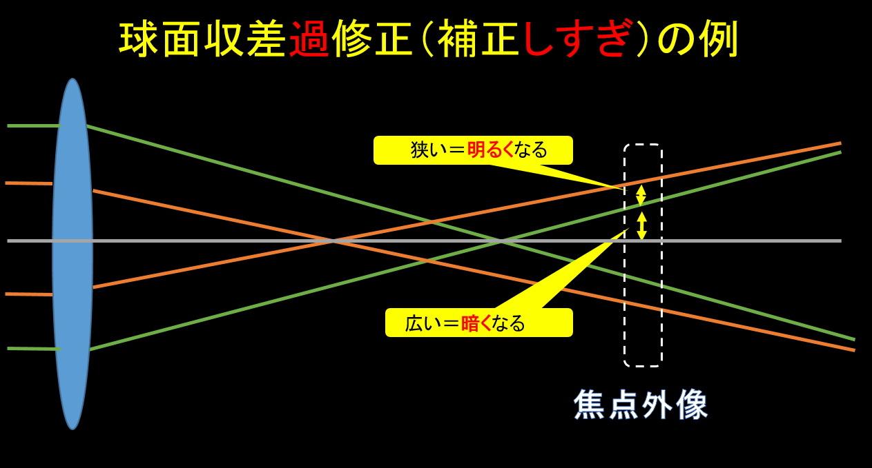あらたなる可能性の模索・その②_f0346040_01384852.jpg