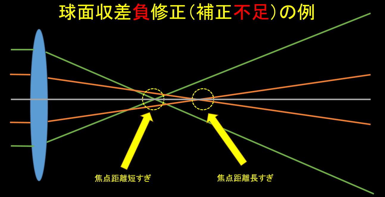 あらたなる可能性の模索・その②_f0346040_10525916.jpg