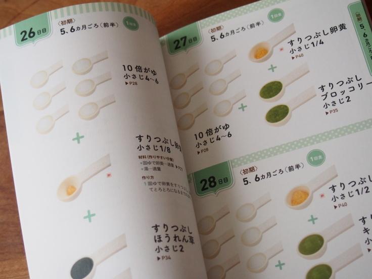 『365日マネするだけ離乳食』出版のお知らせ_d0128268_12103229.jpg
