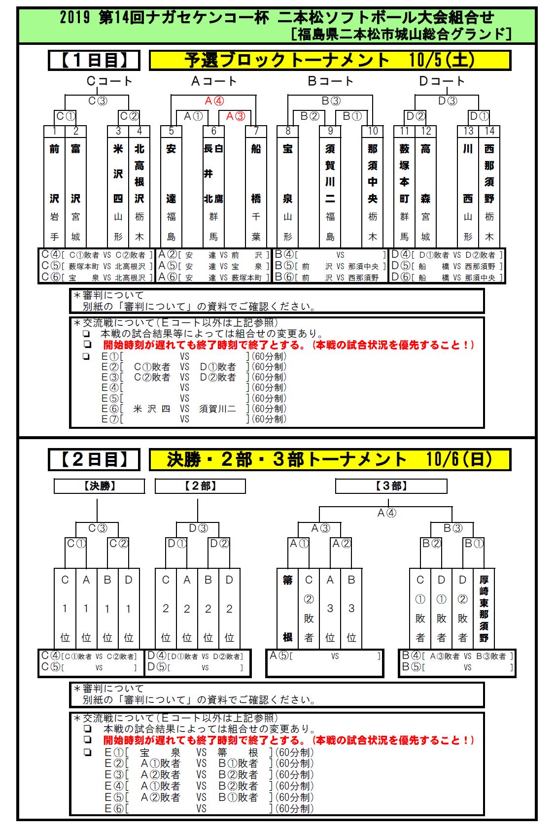 2019第14回ナガセケンコー杯二本松大会組み合わせ_b0249247_22192891.png