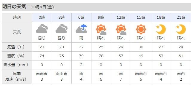 暑い、現在28度 @志木_d0061678_13160965.jpg