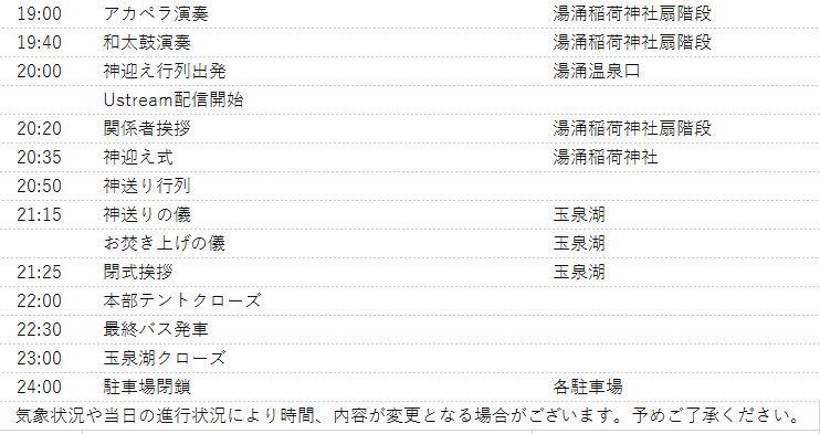 「花咲くいろは」第9回湯涌ぼんぼり祭りの情報を集めてみます(R011103北國新聞記事)_e0304702_22345040.jpg