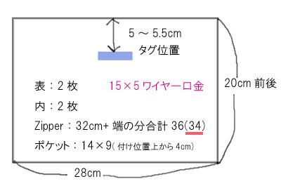ワイヤー口金ポーチ作り方メモ_c0036138_17323170.jpg