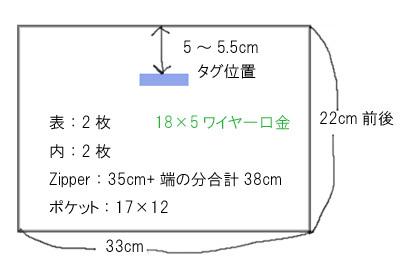 ワイヤー口金ポーチ作り方メモ_c0036138_17333657.jpg