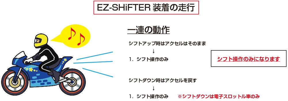 寺本自動車 EZ-SHIFTER&T-REVイベント開催!_b0163075_17053655.jpg