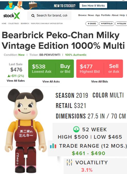 日本の中小企業が作るベアブリック(Bearbrick)が世界中のコレクターに人気な理由_b0007805_19395661.jpg