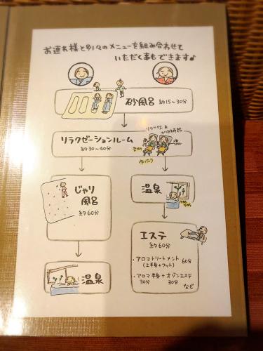 サンドセラピー砂羽(さわ)@2_e0292546_02444799.jpg