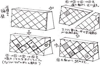 第11回からくり箱アイデアコンテスト 結果 -19.10.8-_a0220500_14240362.jpg