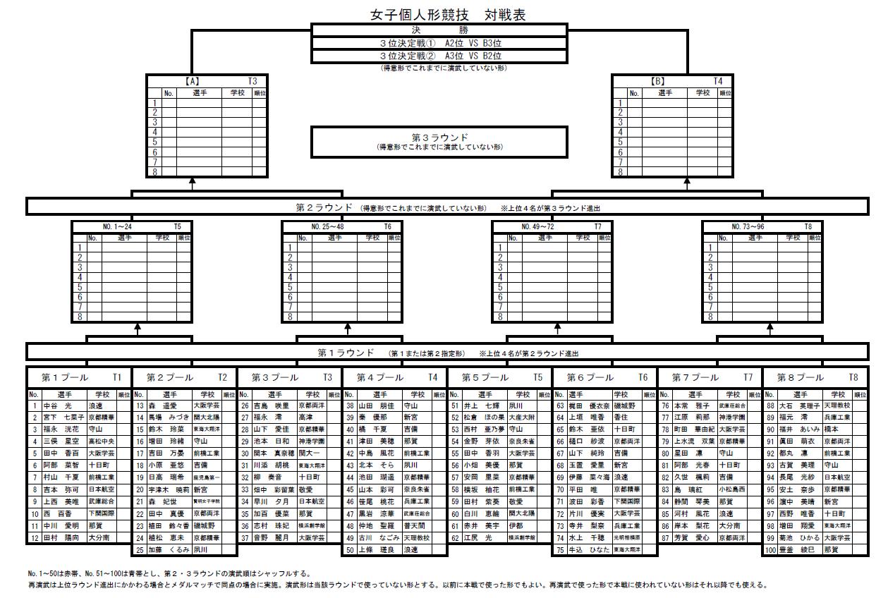 競技日程表と対戦表を掲載 第1回パンダ杯_e0238098_10405401.png
