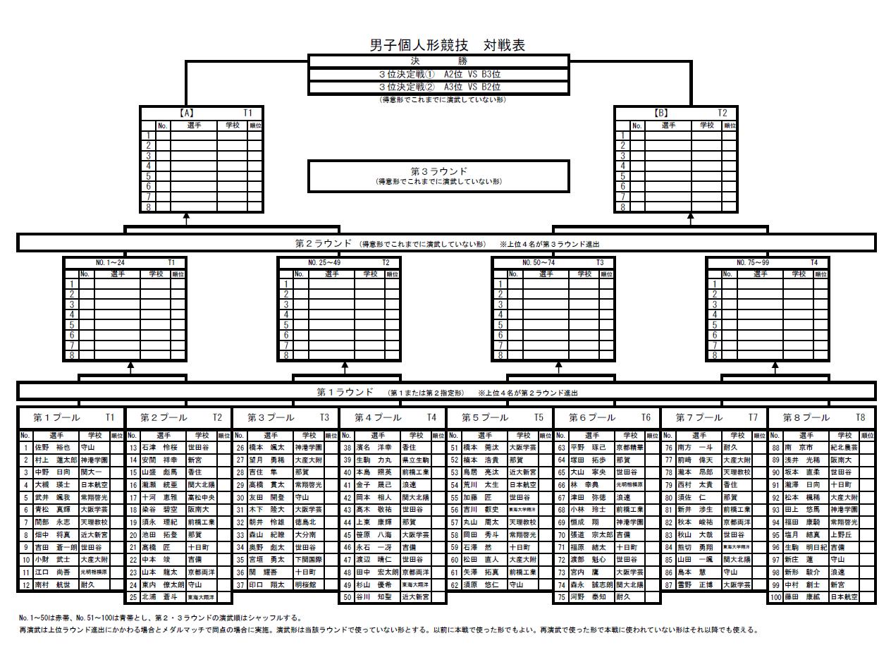 競技日程表と対戦表を掲載 第1回パンダ杯_e0238098_10564743.png