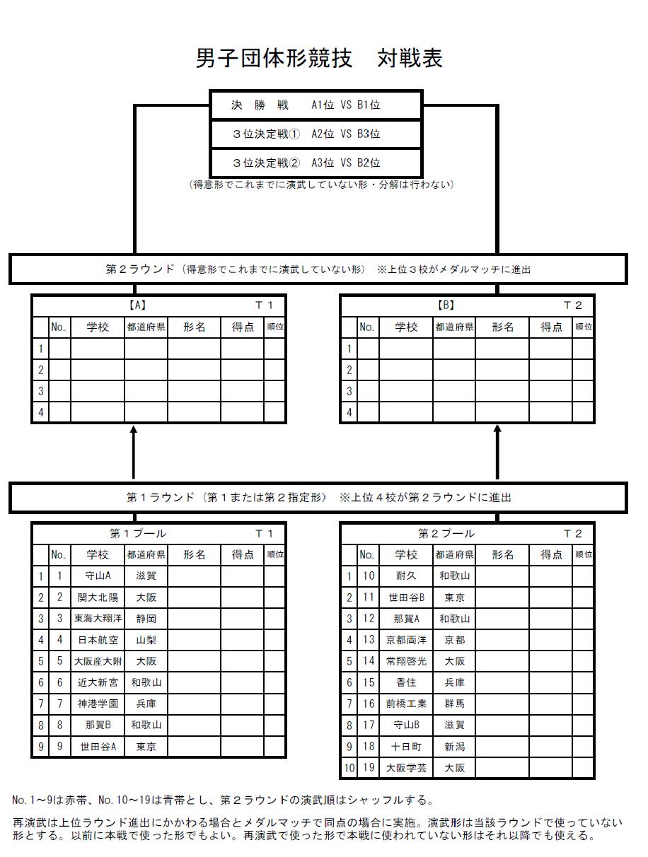 競技日程表と対戦表を掲載 第1回パンダ杯_e0238098_11173670.png