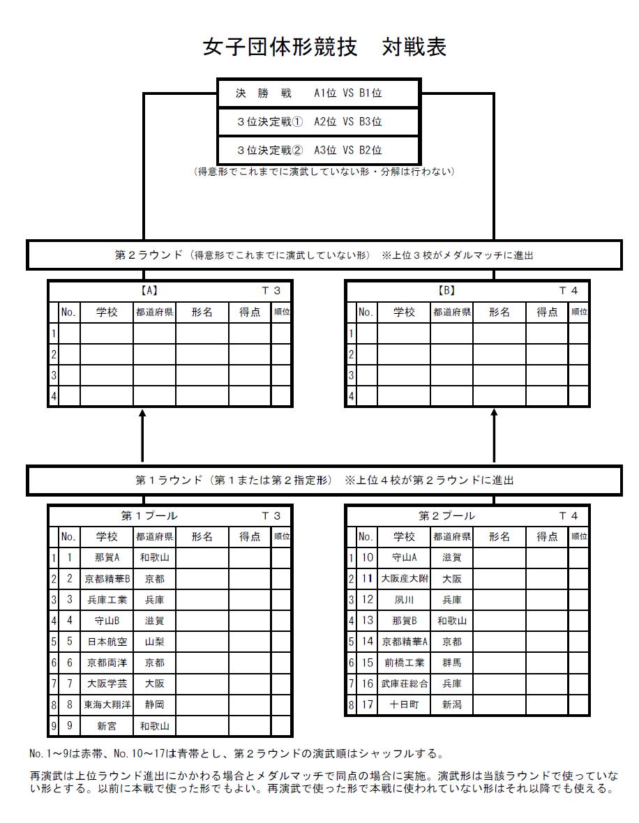 競技日程表と対戦表を掲載 第1回パンダ杯_e0238098_11191436.png