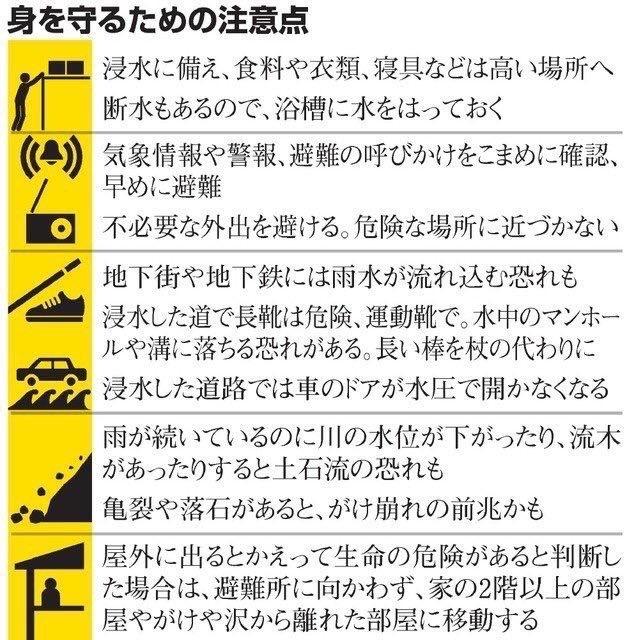 台風19号「命を守るための行動」記録。_f0115311_09481813.jpeg