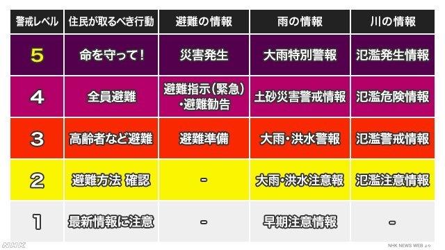 台風19号「命を守るための行動」記録。_f0115311_20041716.jpeg