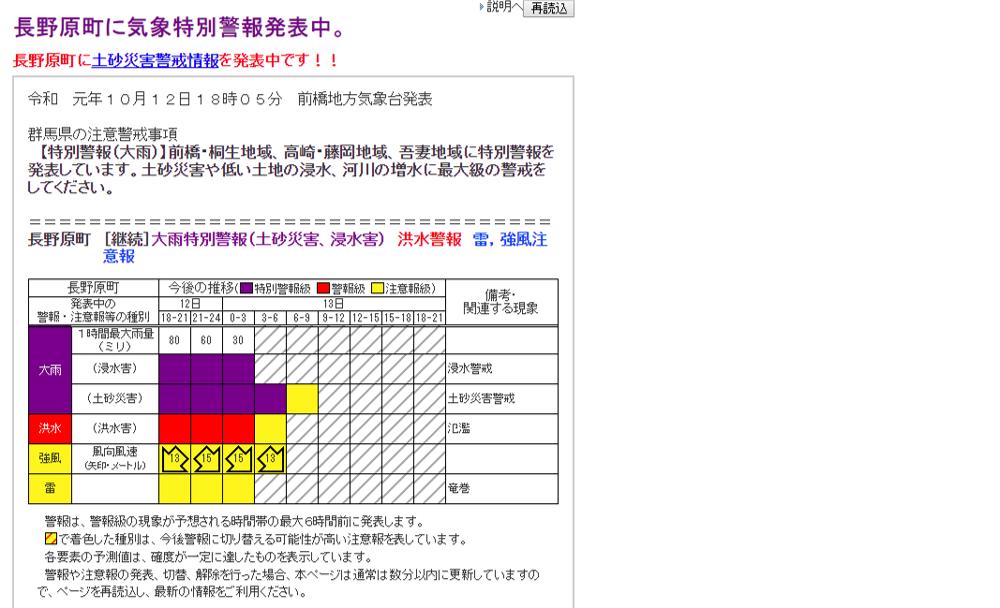 台風19号情報(2019年10月12日)_b0174425_18530470.png