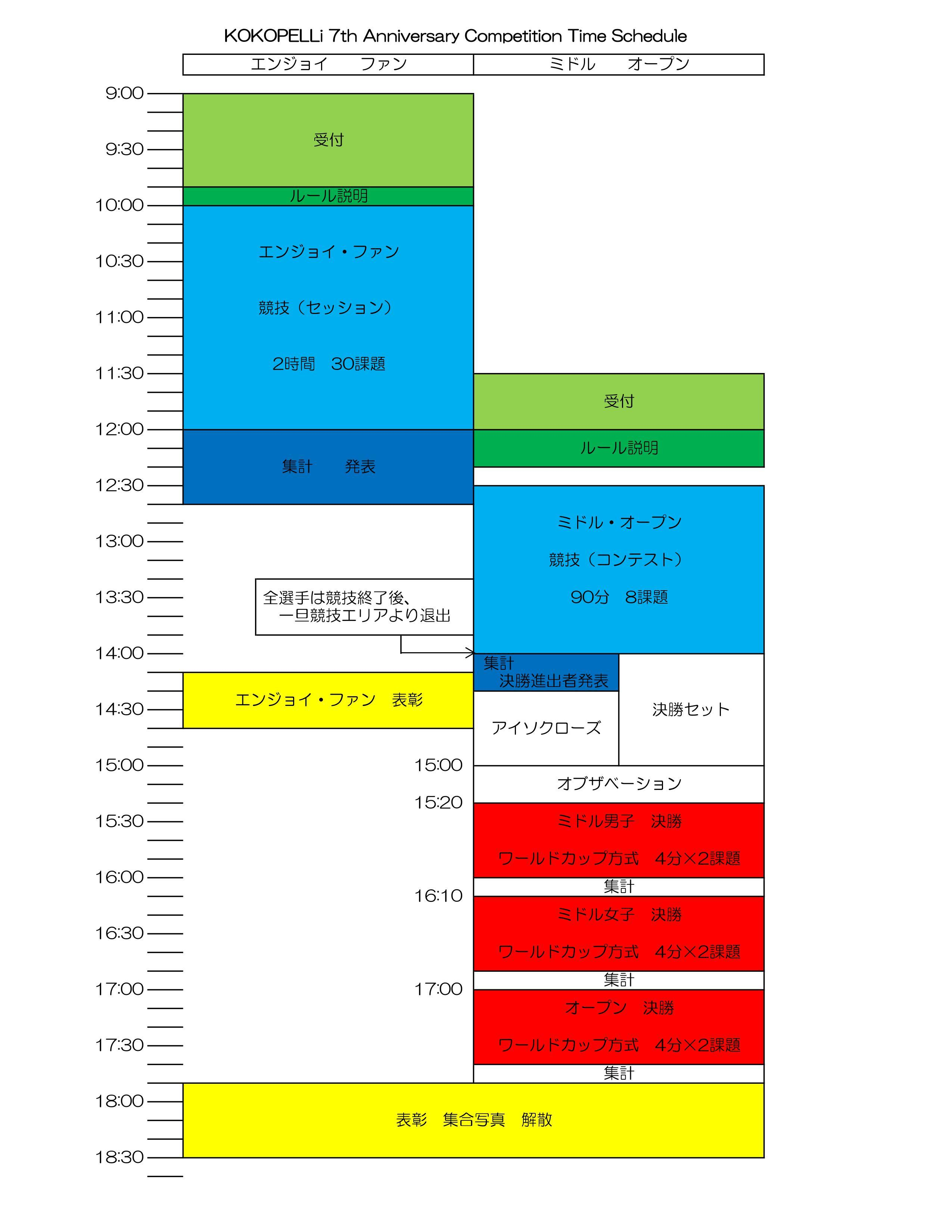 ユースコンペ タイムスケジュールと変更点。_e0293470_21041260.jpg