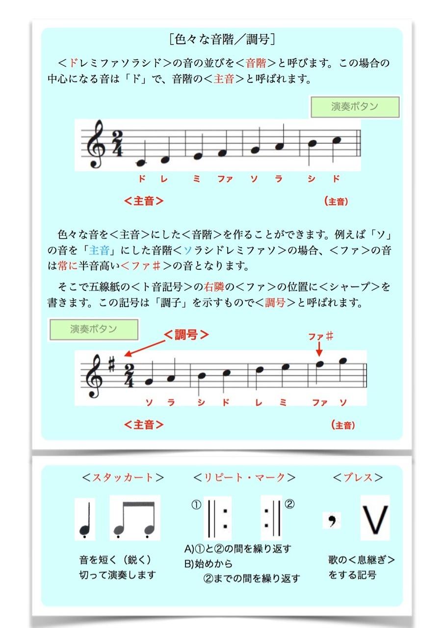 <お母さんと幼児の為の楽典>-29 「楽譜を書こう-3」_d0016397_17485539.jpg